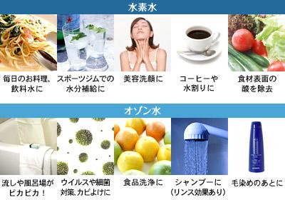 水素水・オゾン水