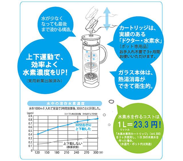 ハリオの水素水ポットをお勧めする5つの理由